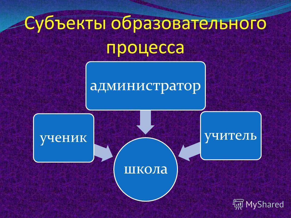 Сущность понятия качества образования В обобщенном виде качество образования определяется как совокупность его свойств и их проявлений, способствующих удовлетворению потребностей человека и отвечающих интересам общества и государства. В более узком с