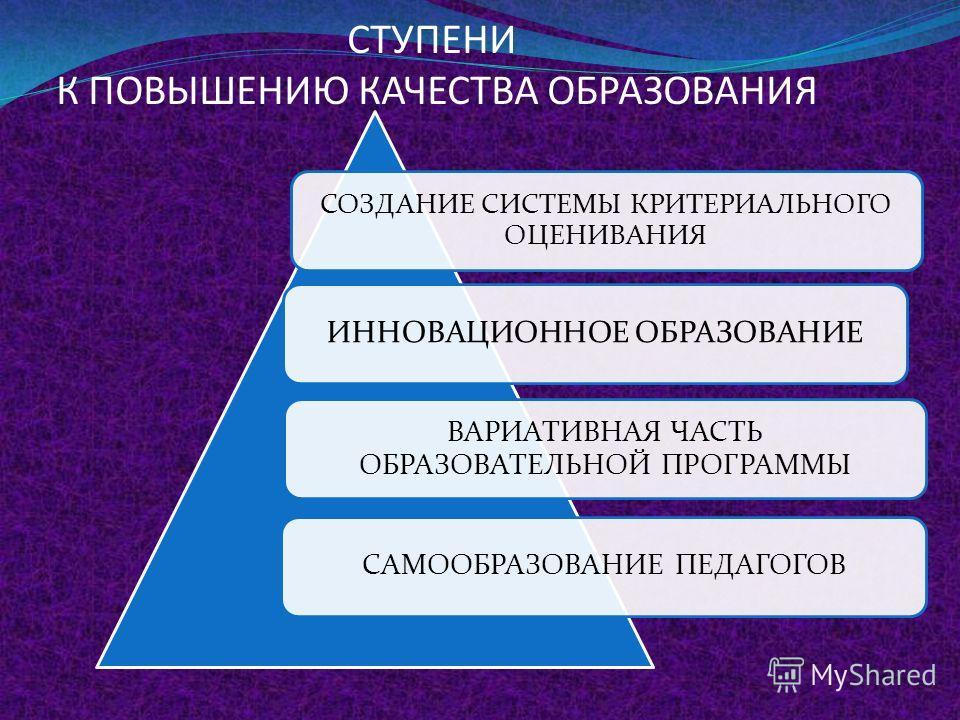 Пути повышения качества образования Применение личностно- ориентированного подхода в обучении и воспитании Применение индивидуального и дифференцированного подхода в обучении и воспитании