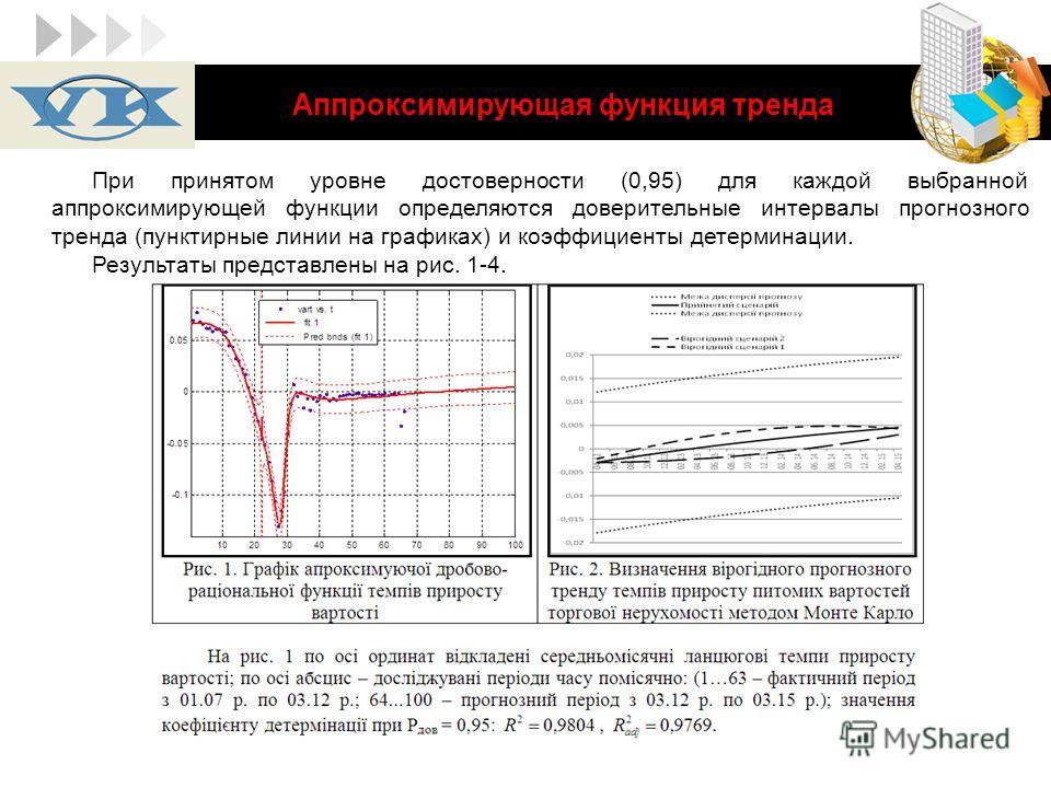LOGO Аппроксимирующая функция тренда При принятом уровне достоверности (0,95) для каждой выбранной аппроксимирующей функции определяются доверительные интервалы прогнозного тренда (пунктирные линии на графиках) и коэффициенты детерминации. Результаты