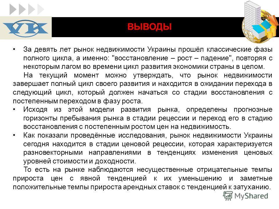 LOGO ВЫВОДЫ За девять лет рынок недвижимости Украины прошёл классические фазы полного цикла, а именно: