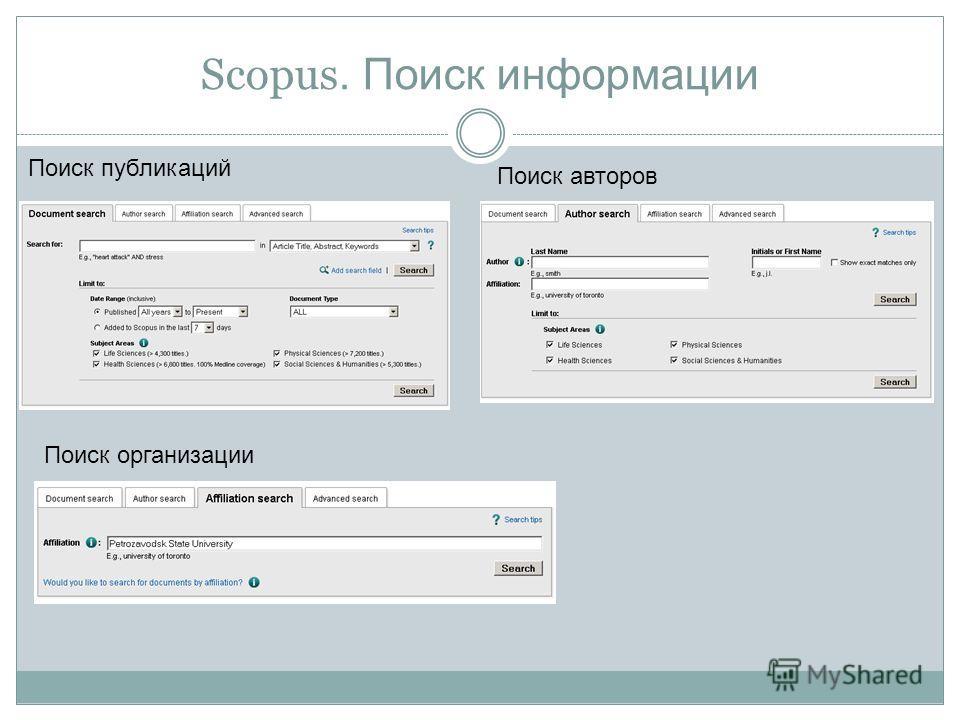 Scopus. Поиск информации Поиск публикаций Поиск авторов Поиск организации