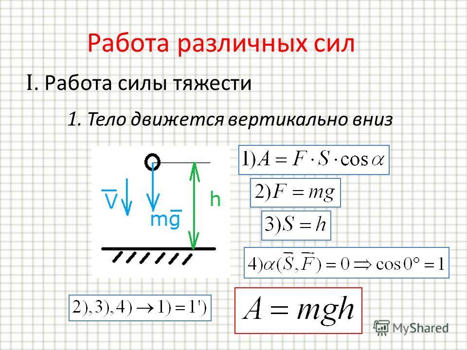 I. Работа силы тяжести Работа различных сил 1. Тело движется вертикально вниз