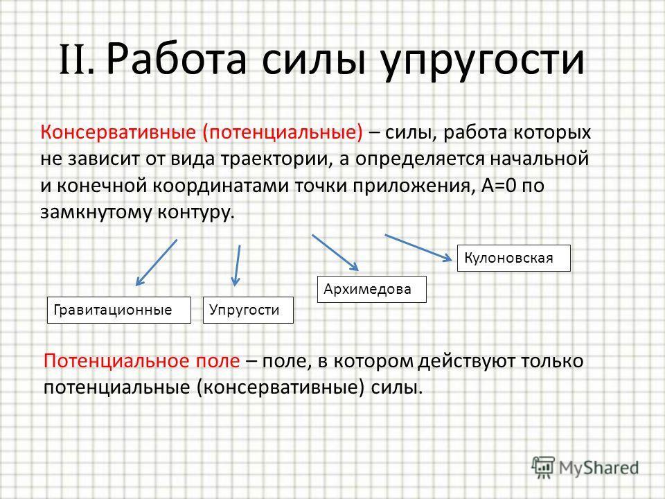 II. Работа силы упругости Консервативные (потенциальные) – силы, работа которых не зависит от вида траектории, а определяется начальной и конечной координатами точки приложения, А=0 по замкнутому контуру. ГравитационныеУпругости Архимедова Кулоновска