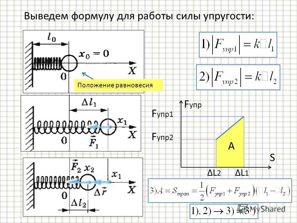 Положение равновесия Выведем формулу для работы силы упругости: А F упр S F упр1 F упр2 L2L2 L1L1