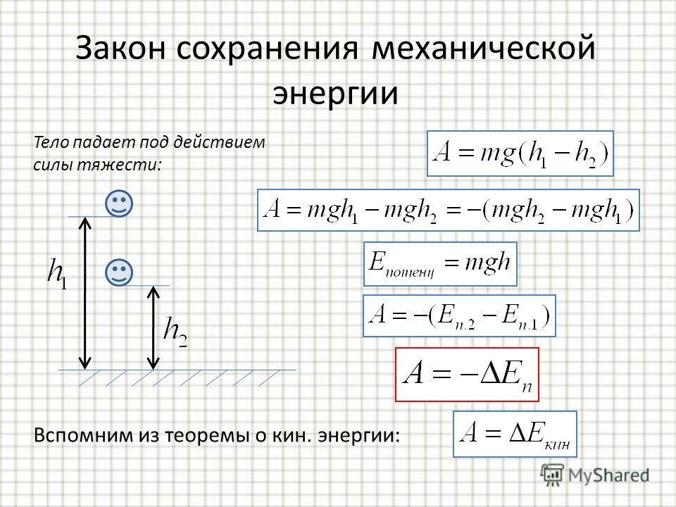 Закон сохранения механической энергии Тело падает под действием силы тяжести: Вспомним из теоремы о кин. энергии: