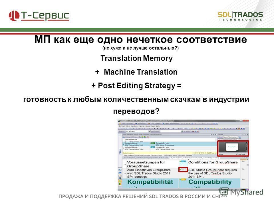 + Machine Translation + Post Editing Strategy = готовность к любым количественным скачкам в индустрии переводов? МП как еще одно нечеткое соответствие (не хуже и не лучше остальных?)
