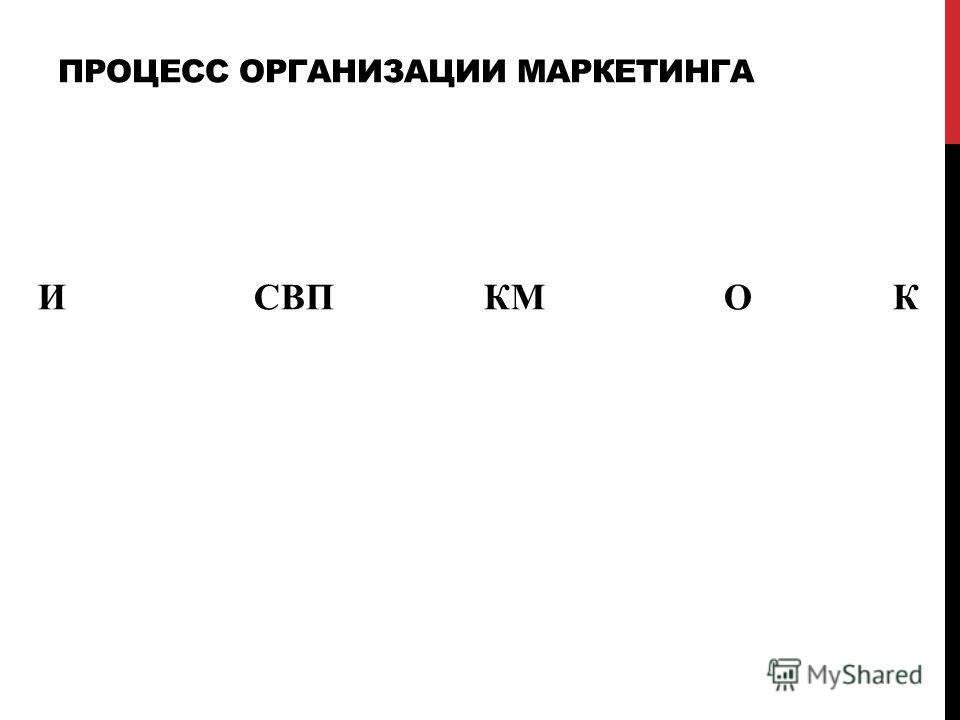 ПРОЦЕСС ОРГАНИЗАЦИИ МАРКЕТИНГА И СВП КМ О К