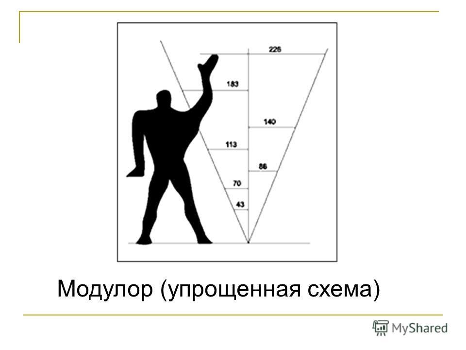 Модулор (упрощенная схема)