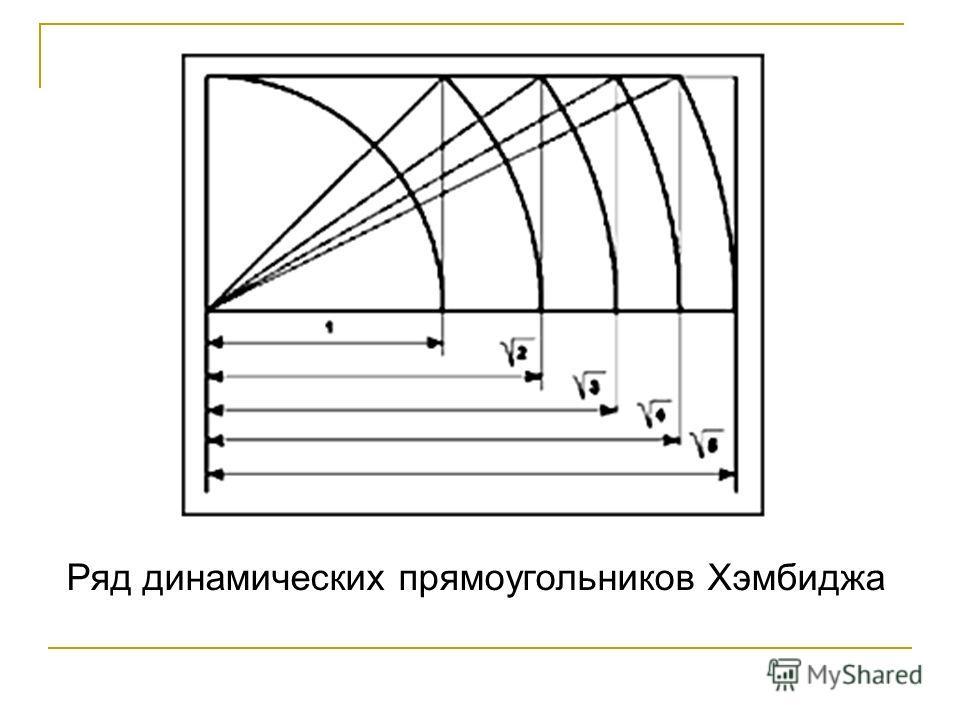 Ряд динамических прямоугольников Хэмбиджа