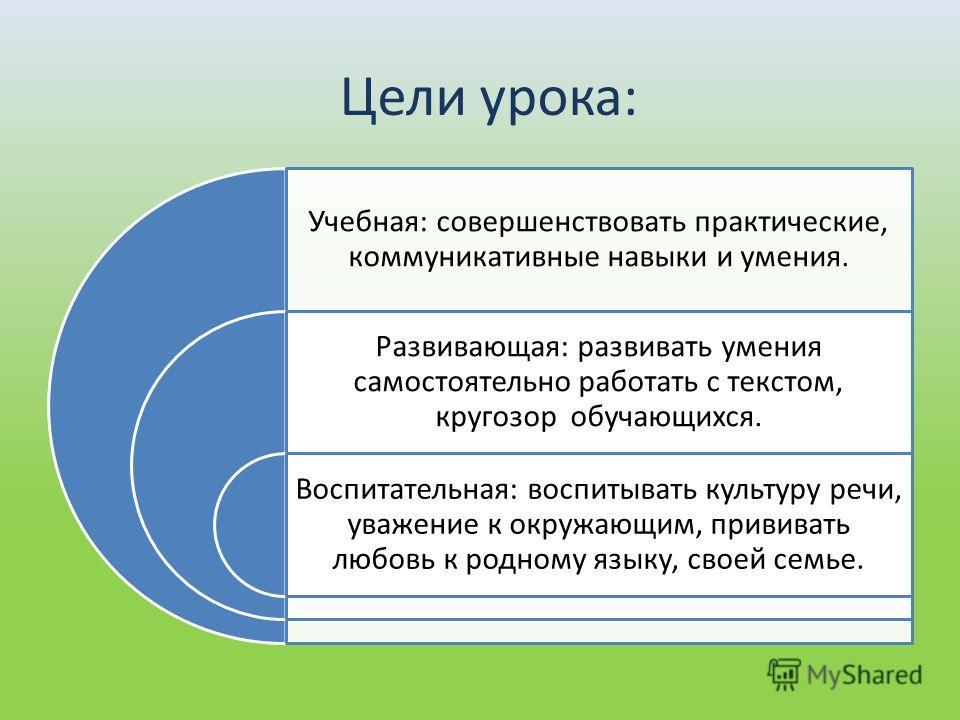 Цели урока: Учебная: совершенствовать практические, коммуникативные навыки и умения. Развивающая: развивать умения самостоятельно работать с текстом, кругозор обучающихся. Воспитательная: воспитывать культуру речи, уважение к окружающим, прививать лю
