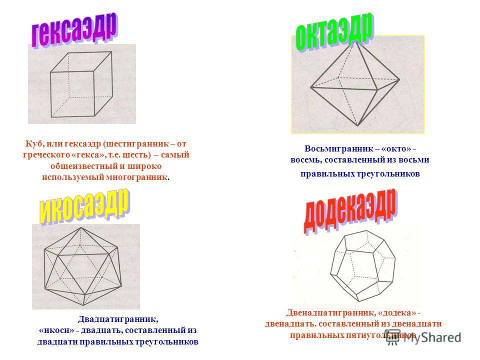 Куб, или гексаэдр (шестигранник – от греческого «гекса», т.е. шесть) – самый общеизвестный и широко используемый многогранник. Восьмигранник – «окто» - восемь, составленный из восьми правильных треугольников Двенадцатигранник, «додека» - двенадцать.
