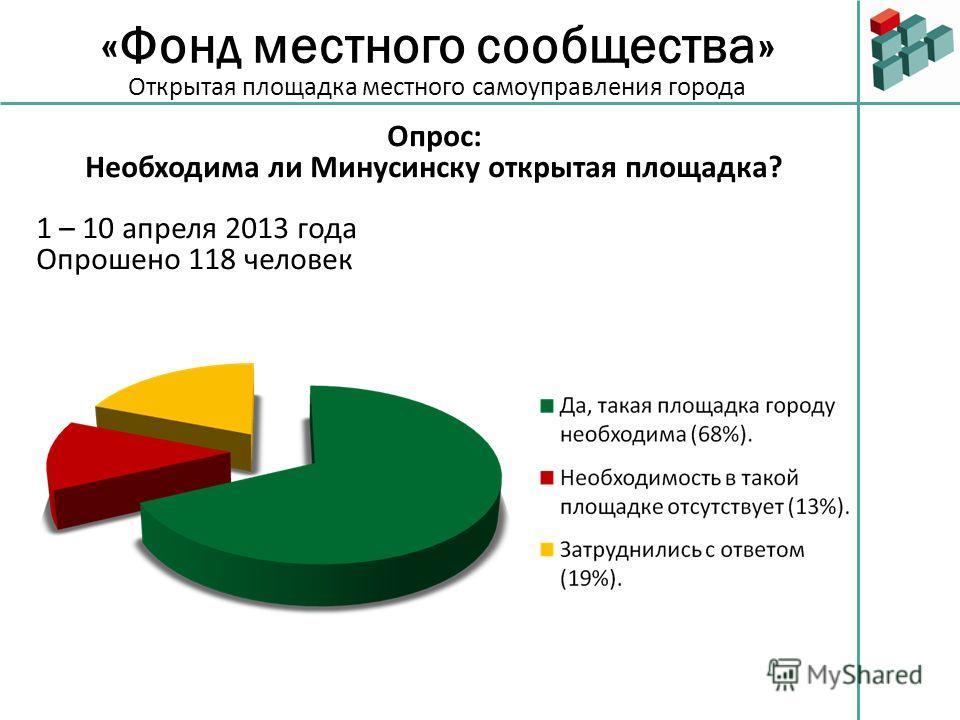«Фонд местного сообщества» Открытая площадка местного самоуправления города Опрос: Необходима ли Минусинску открытая площадка? 1 – 10 апреля 2013 года Опрошено 118 человек