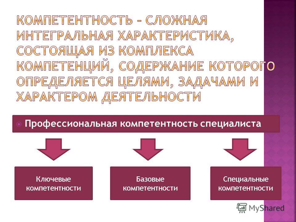 Профессиональная компетентность специалиста Ключевые компетентности Базовые компетентности Специальные компетентности