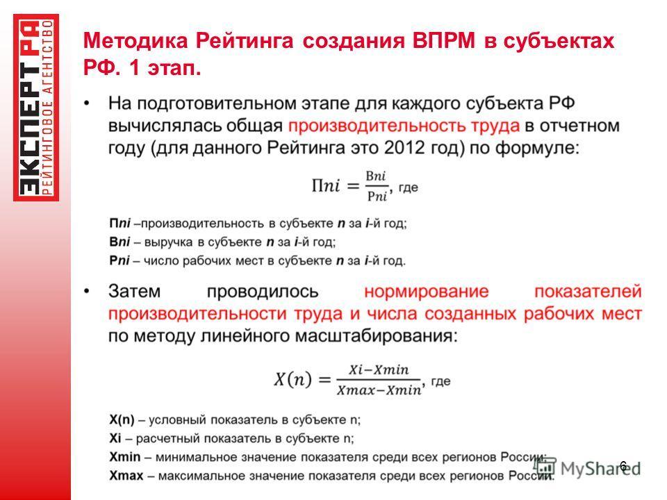 Методика Рейтинга создания ВПРМ в субъектах РФ. 1 этап. 6