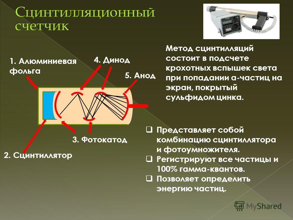1. Алюминиевая фольга 2. Сцинтиллятор 3. Фотокатод 4. Динод 5. Анод Метод сцинтилляций состоит в подсчете крохотных вспышек света при попадании α-частиц на экран, покрытый сульфидом цинка. Представляет собой комбинацию сцинтиллятора и фотоумножителя.