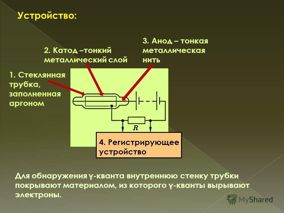 Устройство: 1. Стеклянная трубка, заполненная аргоном 2. Катод –тонкий металлический слой 3. Анод – тонкая металлическая нить 4. Регистрирующее устройство Для обнаружения γ-кванта внутреннюю стенку трубки покрывают материалом, из которого γ-кванты вы