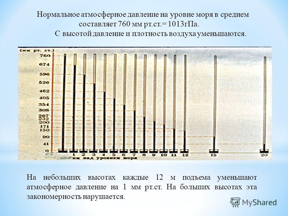 Нормальное атмосферное давление на уровне моря в среднем составляет 760 мм рт.ст.= 1013гПа. С высотой давление и плотность воздуха уменьшаются. На небольших высотах каждые 12 м подъема уменьшают атмосферное давление на 1 мм рт.ст. На больших высотах