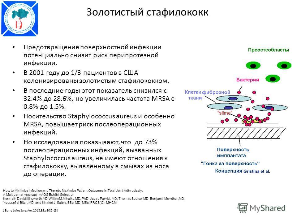 Золотистый стафилококк Предотвращение поверхностной инфекции потенциально снизит риск перипротезной инфекции. В 2001 году до 1/3 пациентов в США колонизированы золотистым стафилококком. В последние годы этот показатель снизился с 32.4% до 28.6%, но у