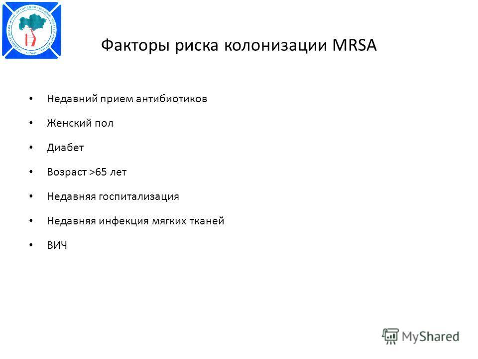 Факторы риска колонизации MRSA Недавний прием антибиотиков Женский пол Диабет Возраст >65 лет Недавняя госпитализация Недавняя инфекция мягких тканей ВИЧ