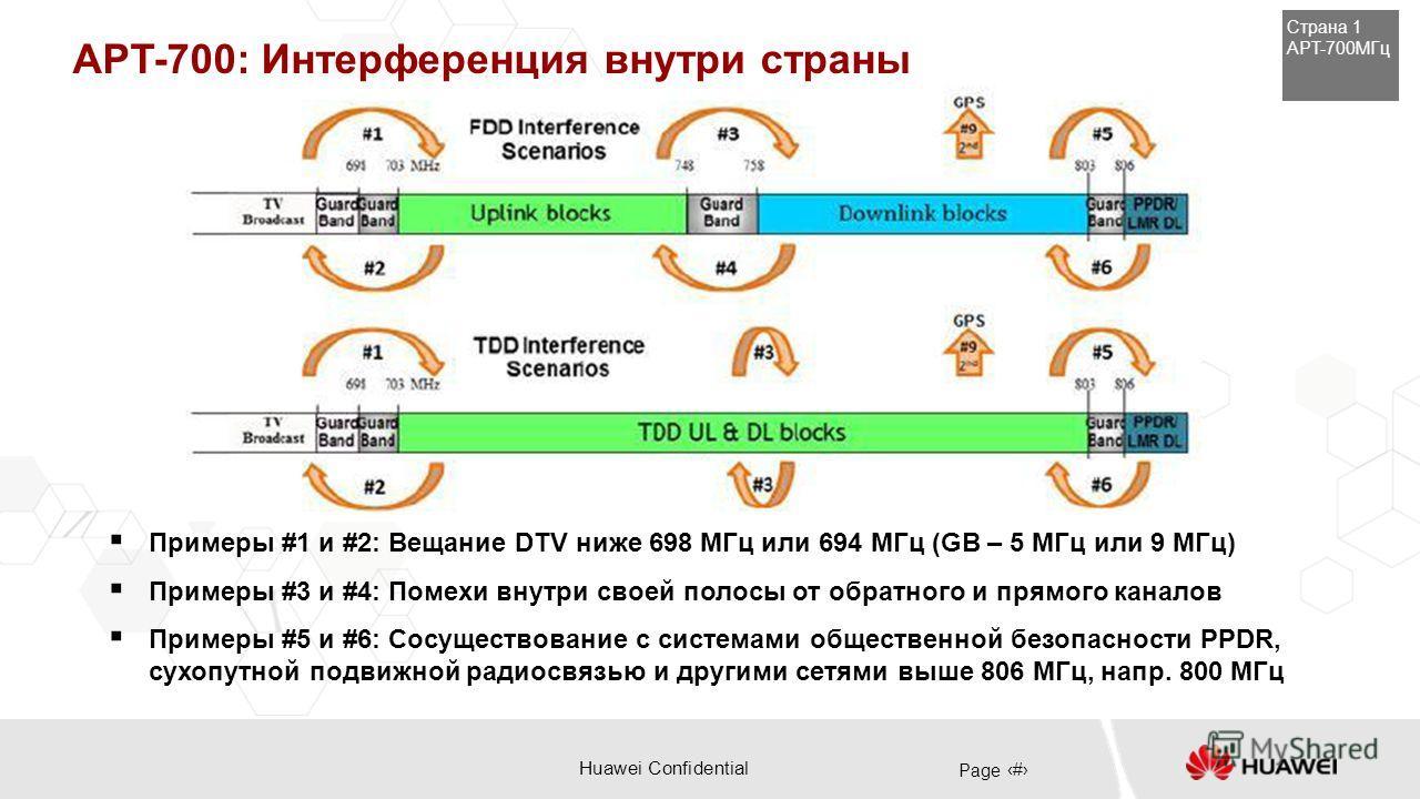 Huawei Confidential Page 13 Страна 1 APT-700МГц Примеры #1 и #2: Вещание DTV ниже 698 МГц или 694 МГц (GB – 5 МГц или 9 МГц) Примеры #3 и #4: Помехи внутри своей полосы от обратного и прямого каналов Примеры #5 и #6: Сосуществование с системами общес