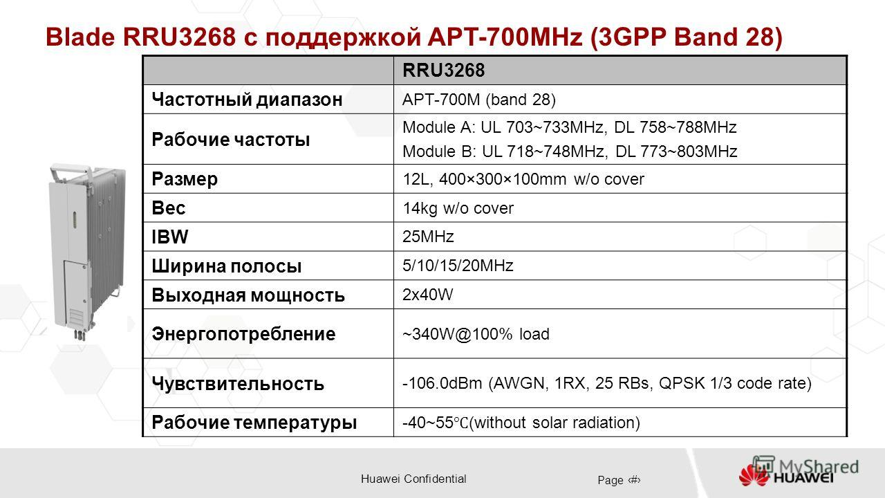 Huawei Confidential Page 22 RRU3268 Частотный диапазон APT-700M (band 28) Рабочие частоты Module A: UL 703~733MHz, DL 758~788MHz Module B: UL 718~748MHz, DL 773~803MHz Размер 12L, 400×300×100mm w/o cover Вес 14kg w/o cover IBW 25MHz Ширина полосы 5/1