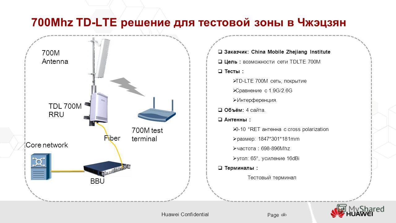 Huawei Confidential Page 23 700Mhz TD-LTE решение для тестовой зоны в Чжэцзян Заказчик: China Mobile Zhejiang Institute Цель возможности сети TDLTE 700M Тесты TD-LTE 700M сеть, покрытие Сравнение с 1.9G/2.6G Интерференция. Объём: 4 сайта. Антенны 0-1