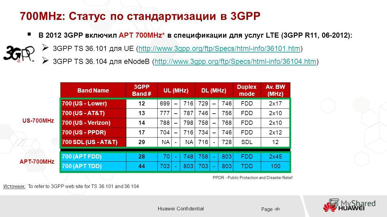 Huawei Confidential Page 6 В 2012 3GPP включил APT 700MHz* в спецификации для услуг LTE (3GPP R11, 06-2012): 3GPP TS 36.101 для UE (http://www.3gpp.org/ftp/Specs/html-info/36101.htm)http://www.3gpp.org/ftp/Specs/html-info/36101.htm 3GPP TS 36.104 для