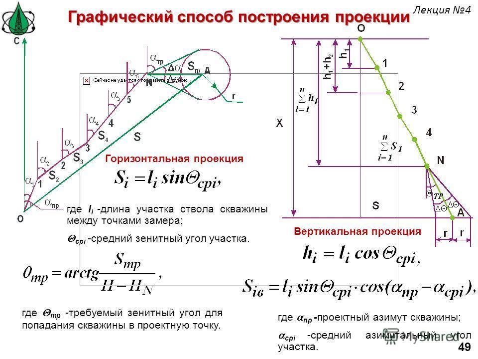 Горизонтальная проекция где l i -длина участка ствола скважины между точками замера; срi -средний зенитный угол участка. где тр -требуемый зенитный угол для попадания скважины в проектную точку. Графический способ построения проекции Вертикальная про