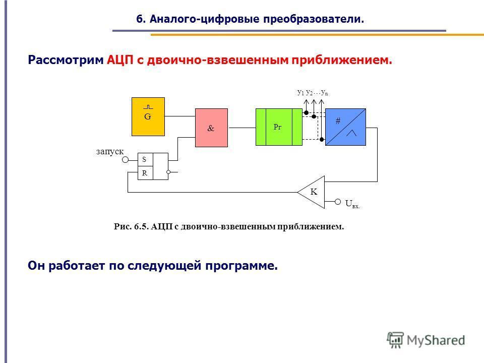 запуск U вх. y 1 y 2 …y n R S & G K # Рг 6. Аналого-цифровые преобразователи. Рассмотрим АЦП с двоично-взвешенным приближением. Рис. 6.5. АЦП с двоично-взвешенным приближением. Он работает по следующей программе.