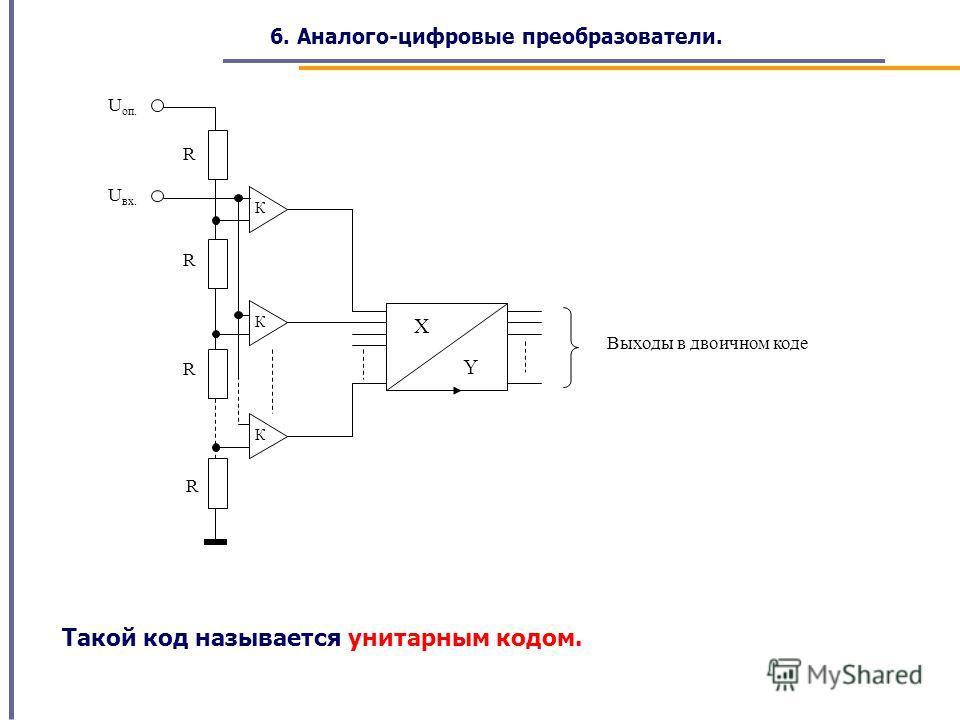 6. Аналого-цифровые преобразователи. Такой код называется унитарным кодом. К К К U вх. U оп. X Y Выходы в двоичном коде R R R R