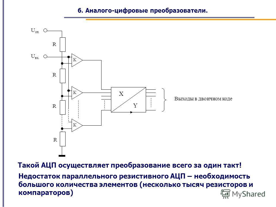 6. Аналого-цифровые преобразователи. Такой АЦП осуществляет преобразование всего за один такт! К К К U вх. U оп. X Y Выходы в двоичном коде R R R R Недостаток параллельного резистивного АЦП – необходимость большого количества элементов (несколько тыс