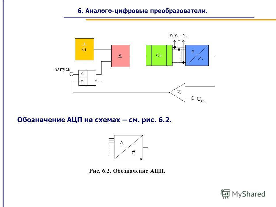 запуск U вх. y 1 y 2 …y n R S & G K # Cч # Обозначение АЦП на схемах – см. рис. 6.2. Рис. 6.2. Обозначение АЦП. 6. Аналого-цифровые преобразователи.