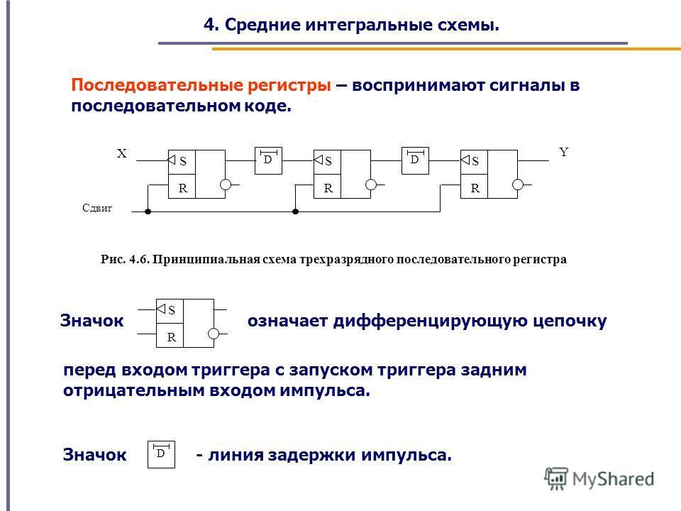 4. Средние интегральные схемы. Последовательные регистры – воспринимают сигналы в последовательном коде. Рис. 4.6. Принципиальная схема трехразрядного последовательного регистра Y S R S R D S R D X Сдвиг S R Значок означает дифференцирующую цепочку п