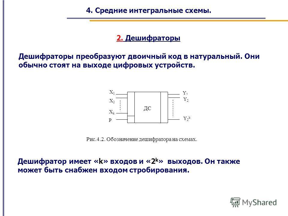 4. Средние интегральные схемы. 2. Дешифраторы Дешифраторы преобразуют двоичный код в натуральный. Они обычно стоят на выходе цифровых устройств. ДС Y2kY2k Y1Y1 Y2Y2 P XkXk X2X2 X1X1 Рис.4.2. Обозначение дешифратора на схемах. Дешифратор имеет «k» вхо