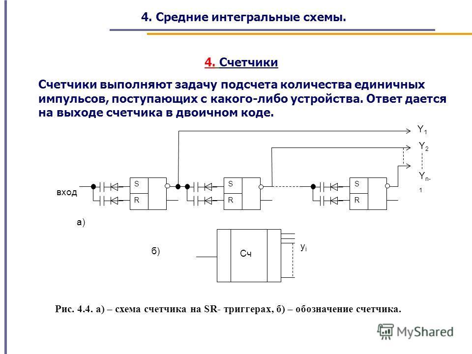 4. Средние интегральные схемы. Счетчики выполняют задачу подсчета количества единичных импульсов, поступающих с какого-либо устройства. Ответ дается на выходе счетчика в двоичном коде. 4. Счетчики Cч yiyi б) Y2Y2 вход Y n- 1 Y1Y1 R S R S R S а) Рис.