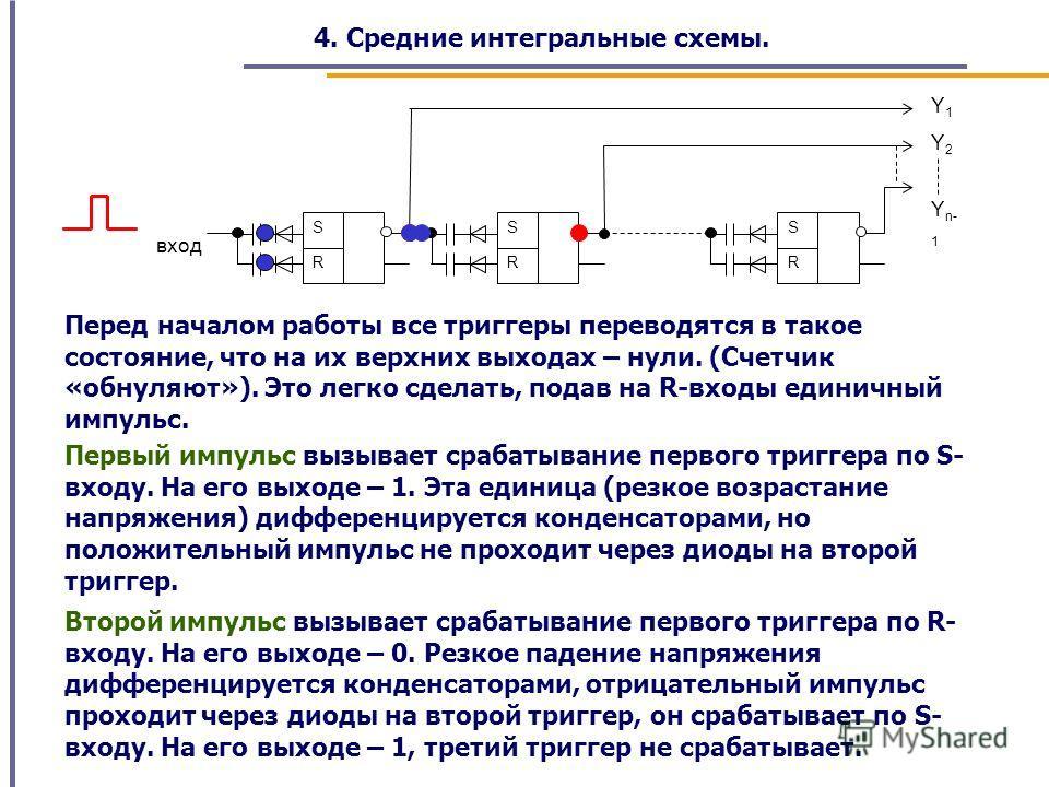 4. Средние интегральные схемы. Перед началом работы все триггеры переводятся в такое состояние, что на их верхних выходах – нули. (Счетчик «обнуляют»). Это легко сделать, подав на R-входы единичный импульс. Y1Y1 Y2Y2 вход Y n- 1 R S R S R S Первый им