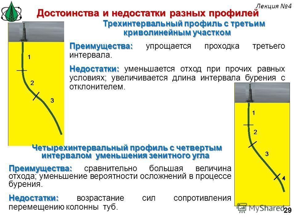 Трехинтервальный профиль с третьим криволинейным участком Преимущества: Преимущества: упрощается проходка третьего интервала. Недостатки: Недостатки: уменьшается отход при прочих равных условиях; увеличивается длина интервала бурения с отклонителем.