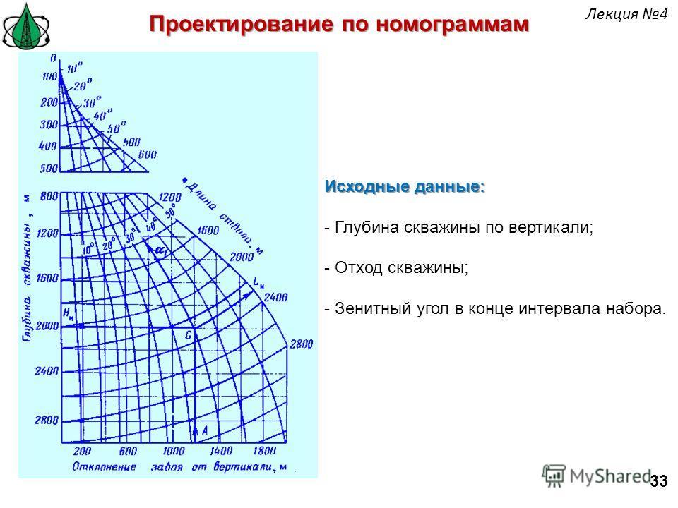 Проектирование по номограммам Исходные данные: - Глубина скважины по вертикали; - Отход скважины; - Зенитный угол в конце интервала набора. 33 Лекция 4