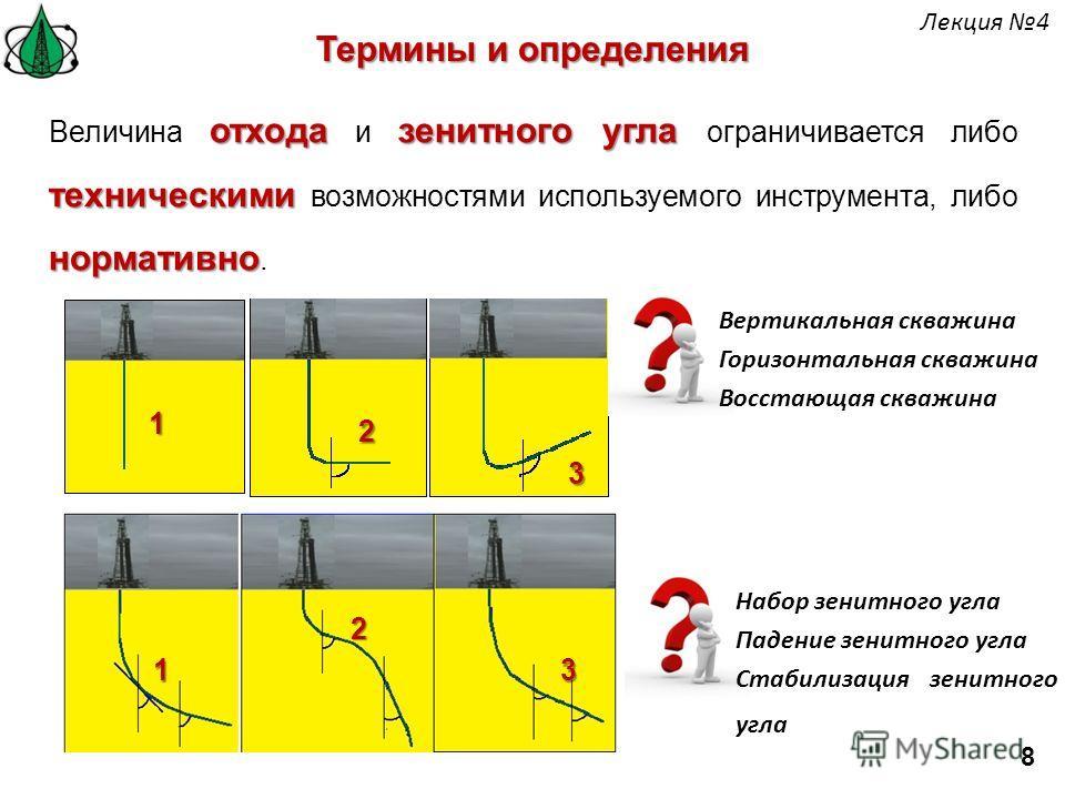 отходазенитного угла техническими нормативно Величина отхода и зенитного угла ограничивается либо техническими возможностями используемого инструмента, либо нормативно. Термины и определения 1 2 3 Вертикальная скважина Горизонтальная скважина Восстаю