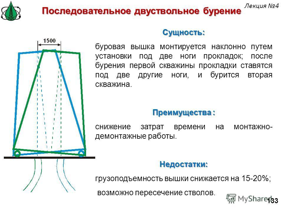 Последовательное двуствольное бурение Сущность: буровая вышка монтируется наклонно путем установки под две ноги прокладок; после бурения первой скважины прокладки ставятся под две другие ноги, и бурится вторая скважина. Преимущества : снижение затрат