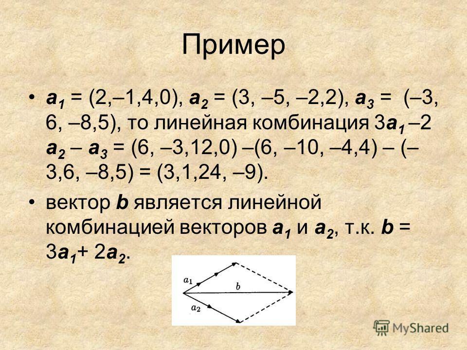 Пример а 1 = (2,–1,4,0), а 2 = (3, –5, –2,2), а 3 = (–3, 6, –8,5), то линейная комбинация 3а 1 –2 а 2 – а 3 = (6, –3,12,0) –(6, –10, –4,4) – (– 3,6, –8,5) = (3,1,24, –9). вектор b является линейной комбинацией векторов а 1 и а 2, т.к. b = 3а 1 + 2a 2