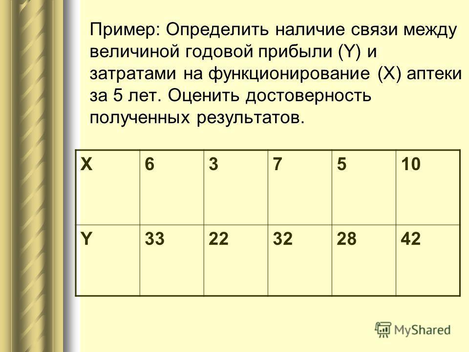 Пример: Определить наличие связи между величиной годовой прибыли (Y) и затратами на функционирование (Х) аптеки за 5 лет. Оценить достоверность полученных результатов. X637510 Y3322322842