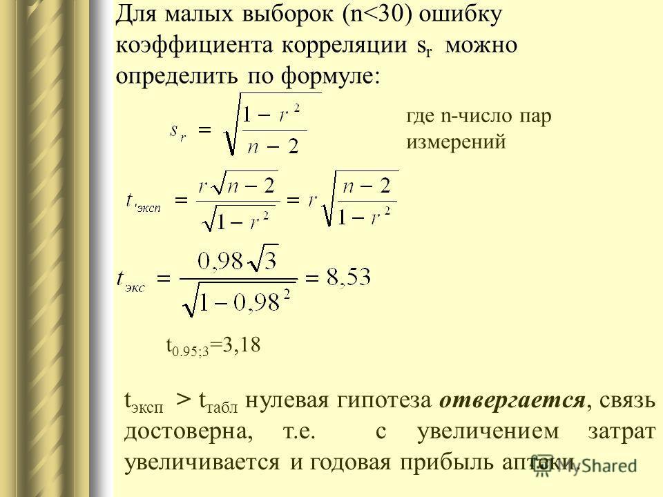 Для малых выборок (n t табл нулевая гипотеза отвергается, связь достоверна, т.е. с увеличением затрат увеличивается и годовая прибыль аптеки. где n-число пар измерений