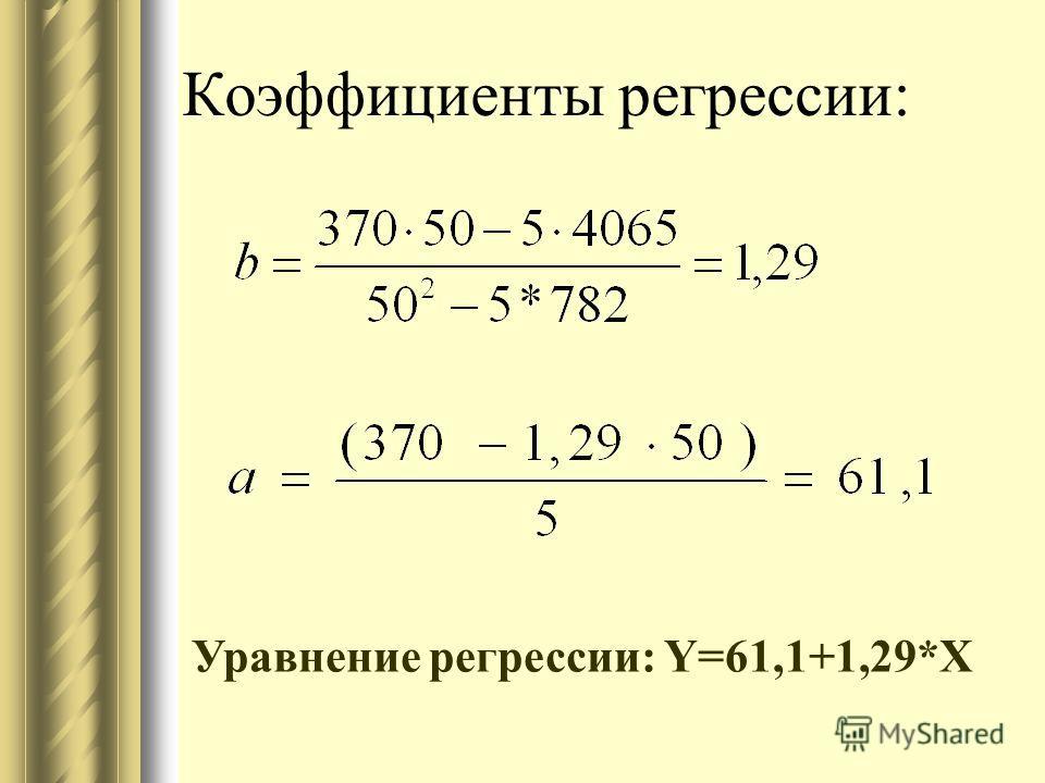 Коэффициенты регрессии: Уравнение регрессии: Y=61,1+1,29*X