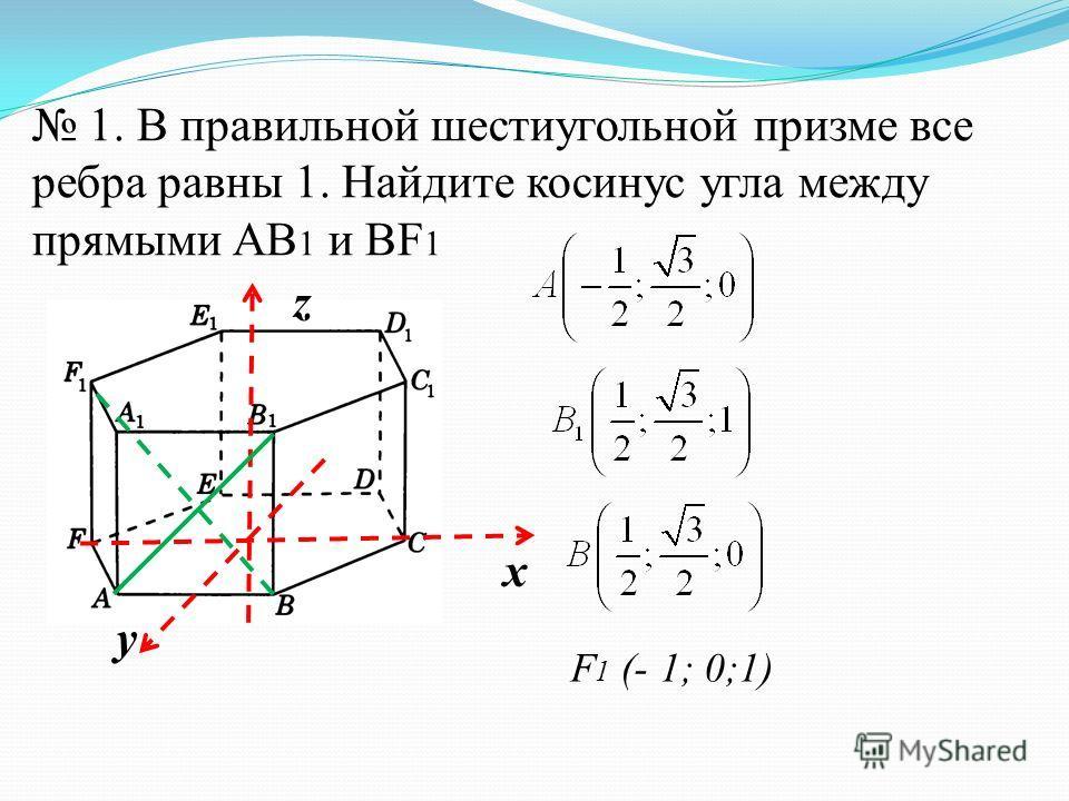 х у z 1. В правильной шестиугольной призме все ребра равны 1. Найдите косинус угла между прямыми АВ 1 и ВF 1 F 1 (- 1; 0;1)