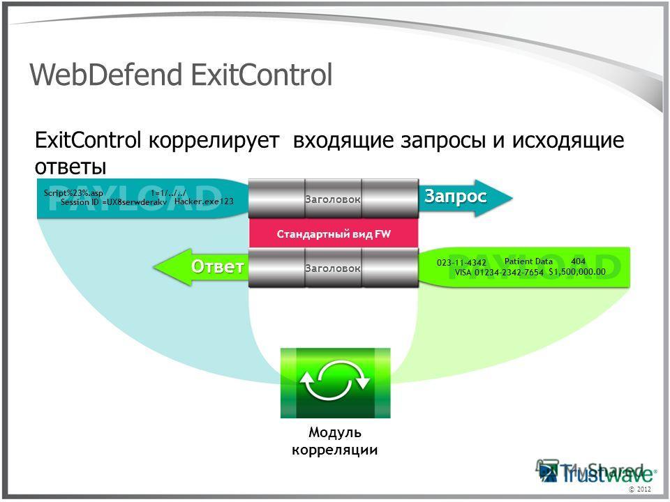 © 2012 WebDefend ExitControl ExitControl коррелирует входящие запросы и исходящие ответы 1=1/../../ Session ID =UX8serwderakv Script%23%.asp Hacker.exe123 023-11-4342 VISA 01234-2342-7654 $1,500,000.00 Patient Data404 Заголовок Запрос Модуль корреляц