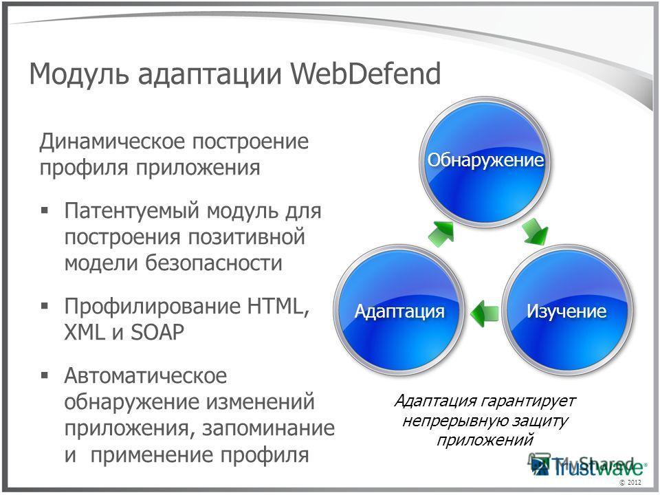 © 2012 Модуль адаптации WebDefend Динамическое построение профиля приложения Патентуемый модуль для построения позитивной модели безопасности Профилирование HTML, XML и SOAP Автоматическое обнаружение изменений приложения, запоминание и применение пр