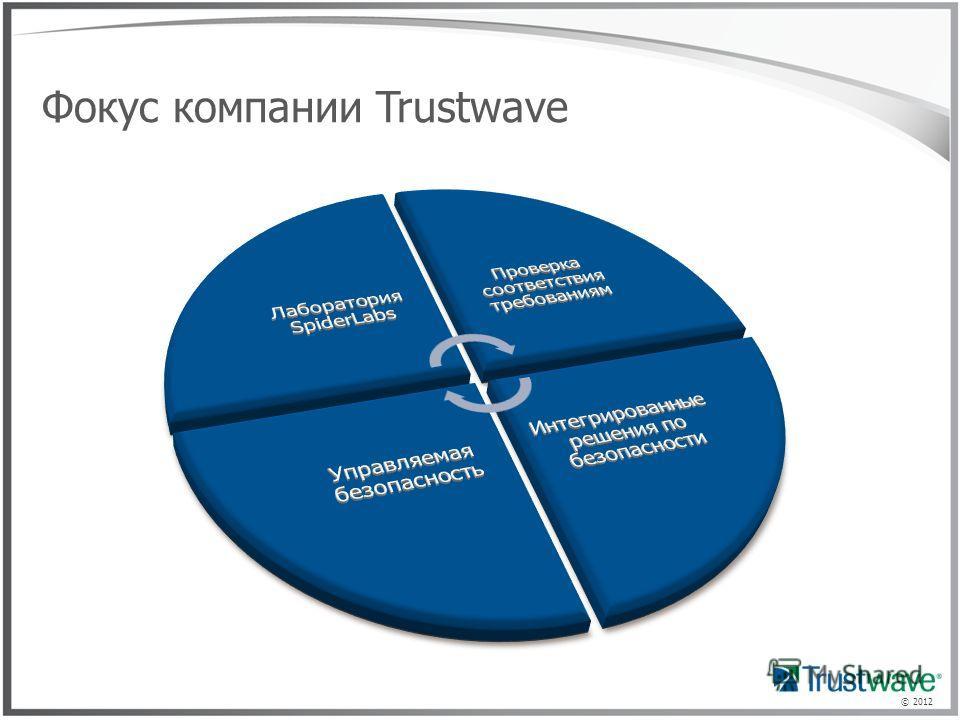 © 2012 Фокус компании Trustwave