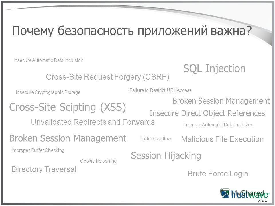 © 2012 SQL Injection Cross-Site Scipting (XSS) Broken Session Management Insecure Direct Object References Cross-Site Request Forgery (CSRF) Insecure Cryptographic Storage Failure to Restrict URL Access Unvalidated Redirects and Forwards Insecure Aut