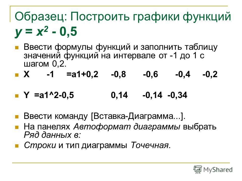 Образец: Построить графики функций у = х 2 - 0,5 Ввести формулы функций и заполнить таблицу значений функций на интервале от -1 до 1 с шагом 0,2. X -1 =а1+0,2 -0,8 -0,6 -0,4 -0,2 Y =а1^2-0,5 0,14 -0,14 -0,34 Ввести команду [Вставка-Диаграмма...]. На